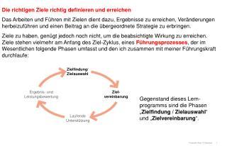 Der Zielvereinbarungsprozess nach MbO
