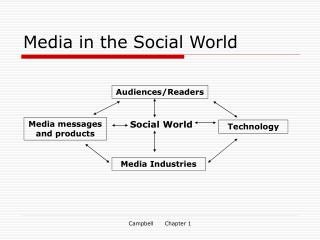 Media in the Social World