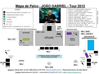 Mapa de Palco - JOÃO GABRIEL - Tour 2012