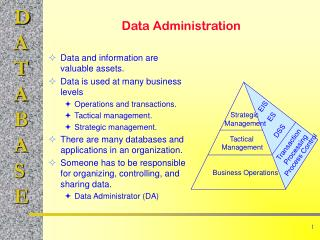 Data Administration