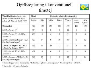 Ogräsreglering i konventionell  timotej