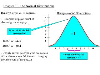 Chapter 3 – The Normal Distributions