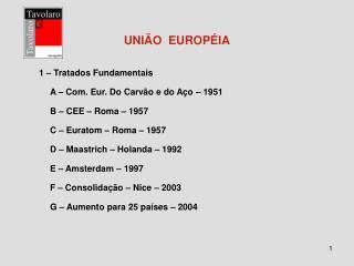UNI�O  EUROP�IA