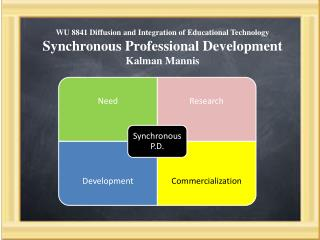 Professional Development Synchronous Delivery Emergent Technology McLuhan's Tetrad Innovation