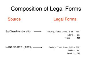 Composition of Legal Forms