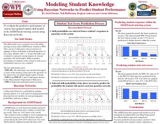 Modeling Student Knowledge  Using Bayesian Networks to Predict Student Performance