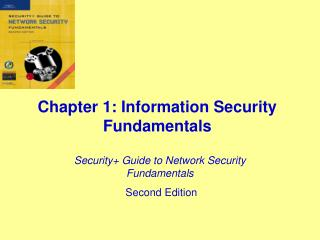 Chapter 1: Information Security Fundamentals