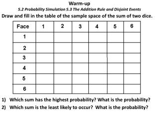 Warm-up 5.2 Probability Simulation 5.3 The Addition Rule and Disjoint Events