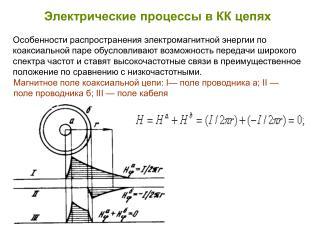 Электрические процессы в КК цепях