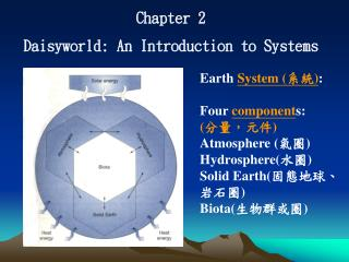 Chapter 2 Daisyworld: An Introduction to Systems