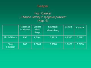 """Beispiel Ivan Cankar """" Hlapec Jernej in njegova pravica"""" (Kap. 6)"""
