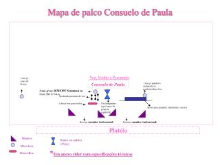 Mapa de palco Consuelo de Paula