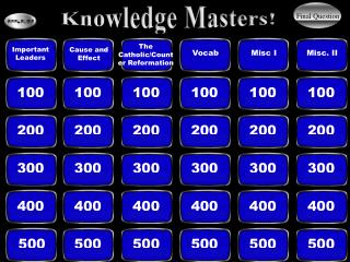 Knowledge Masters!