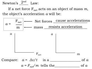 Newton's _____  Law:      If a net force F net  acts on an object of mass  m ,
