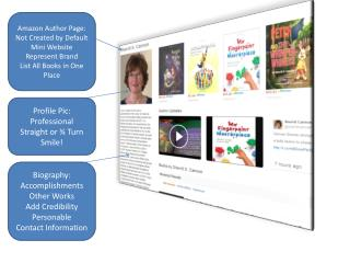 Amazon Author Page: Not Created by Default Mini Website Represent Brand
