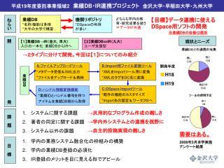 平成 19 年度委託事業領域 2 業績 DB ・ IR 連携プロジェクト  金沢大学・早稲田大学・九州大学
