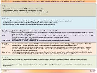 Communication networks: Fixed and mobile networks & Wireless Ad-hoc Networks