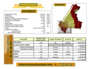 SUPERFICIE TOTAL FORESTAL AGOSTADERO AGRÍCOLA  (MODALIDAD TEMPORAL) INVENTARIO GANADERO ALTURA