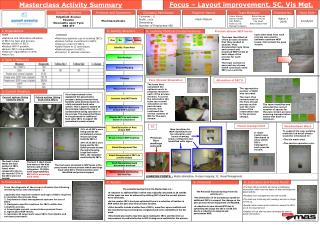 Masterclass Activity Summary