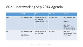 802.1 Interworking Sep 2014 Agenda