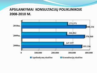 APSILANKYMAI  KONSULTACIJŲ POLIKLINIKOJE  2008-2010 M.