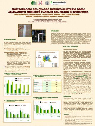analisi microbiologiche (eseguite secondo ISO/IDF):
