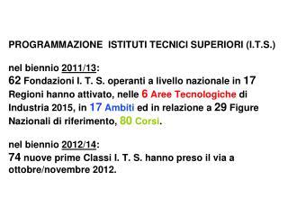 Corsi  attivati: n. 77 + 3 Regione Calabria