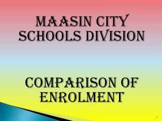 Maasin  City Schools Division  Comparison of enrolment