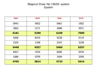 Magnum Draw: No 139/05 -system System
