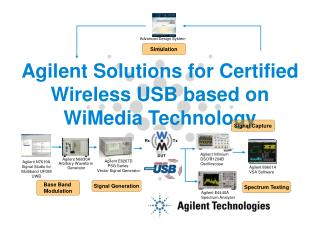 Agilent Solutions for Certified Wireless USB based on WiMedia Technology