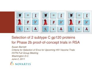 Selection of 2 subtype C gp120 proteins for Phase 2b proof-of-concept trials in RSA