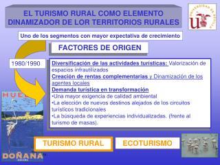 EL TURISMO RURAL COMO ELEMENTO DINAMIZADOR DE LOR TERRITORIOS RURALES