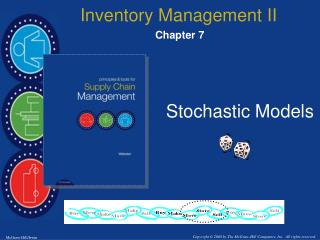 Inventory Management II