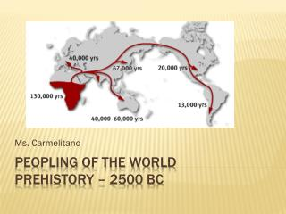 Peopling  of the World  Prehistory – 2500 BC