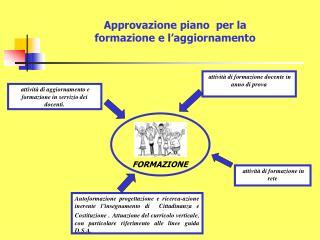 attività di aggiornamento e formazione in servizio dei docenti.