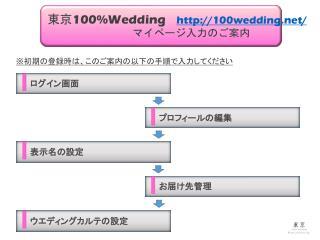 東京 100%Wedding http ://100wedding/ マイページ入力のご案内