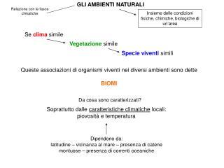 Queste associazioni di organismi viventi nei diversi ambienti sono dette BIOMI