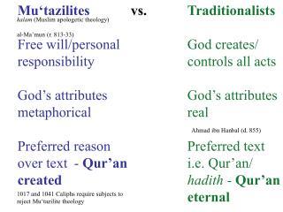 Mu ' tazilites vs. Traditionalists Free will/personal God creates/