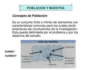 Concepto de Poblaci n:   Es un conjunto finito o infinito de elementos con caracter sticas comunes para los cuales ser n