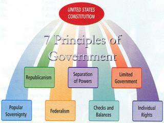 7 Principles of Government