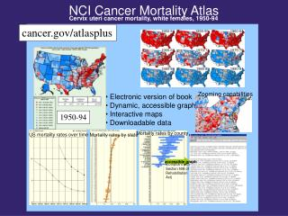 NCI Cancer Mortality Atlas