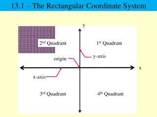 1 st  Quadrant