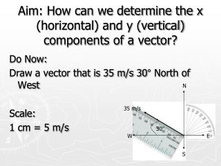 Aim: How can we determine the x (horizontal) and y (vertical) components of a vector?