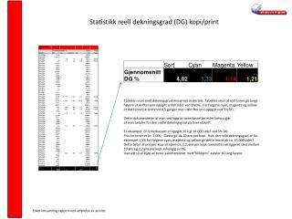 Statistikk reell dekningsgrad (DG) kopi/print