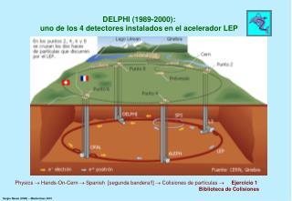 DELPHI (1989-2000): uno de los 4 detectores instalados en el acelerador LEP