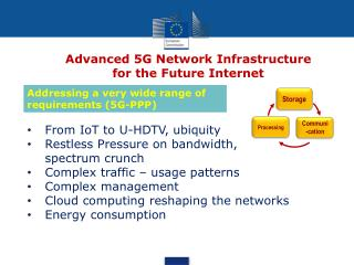 Advanced 5G Network Infrastructure for the Future Internet