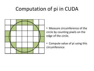 Computation of pi in CUDA
