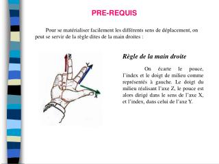 Règle de la main droite