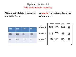 Algebra 1 Section 2.4 Add and subtract matrices