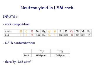INPUTS :  - rock composition: - U/Th contamination: - density:  2.65 g/cm 3